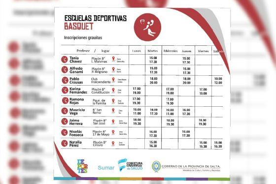 Están abiertas nueve escuelas deportivas de básquet en la capital salteña
