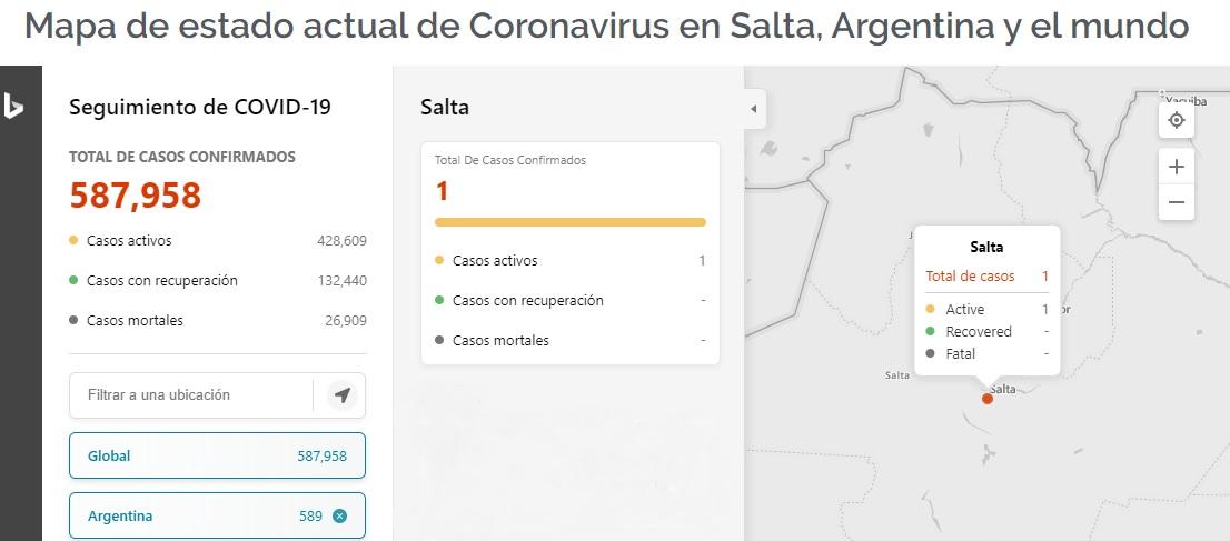 La Provincia continúa sin registro de nuevos casos positivos de coronavirus