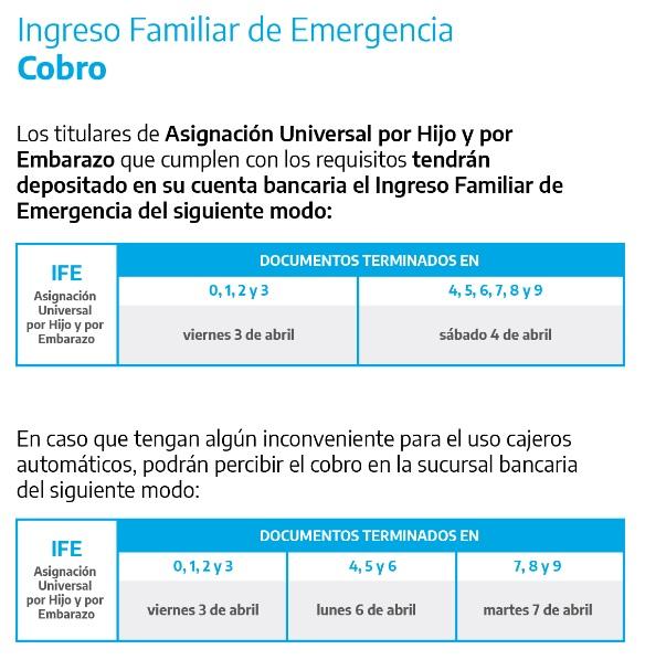 La ANSES comenzará a pagar mañana el Ingreso Familiar de Emergencia a los beneficiarios de la Asignación Universal por Hijo y por Embarazo