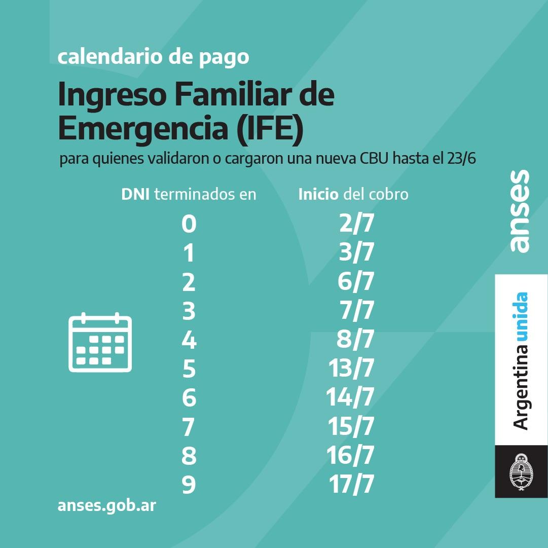 Calendario de pago del Ingreso Familiar de Emergencia (IFE)